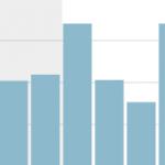 【ブログ】みんな「やっちまった記事」が好きなのか・・・ポンとアクセスが伸びる記事の事