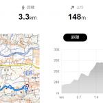 【登山】子供とプチ登山 ~神成山ハイキング~ 一眼レフ持って登山はコットンキャリアが最高!